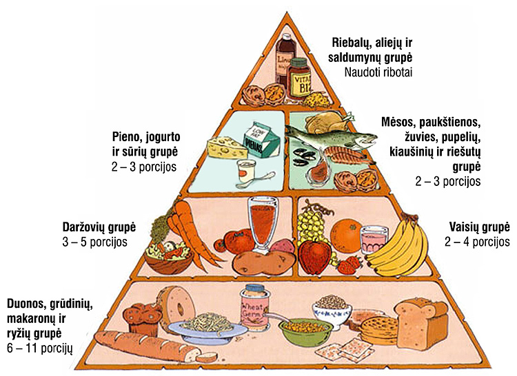 ką galite valgyti sergant diabetu ir hipertenzija