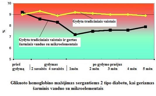 hipertenzija be smirnovo